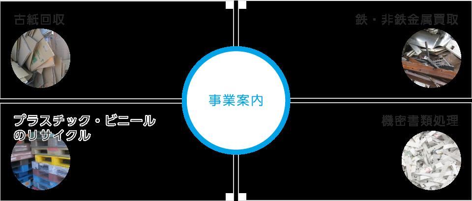 top-jigyou